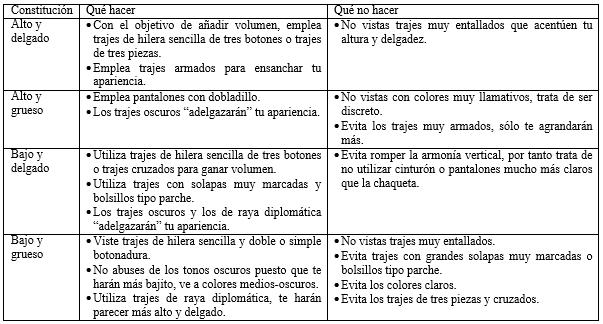 cuadro 34-35